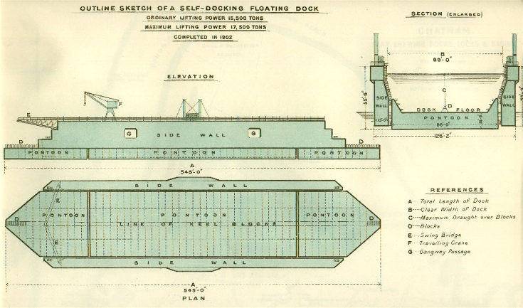 1902-1946 Bermuda Floating Dock
