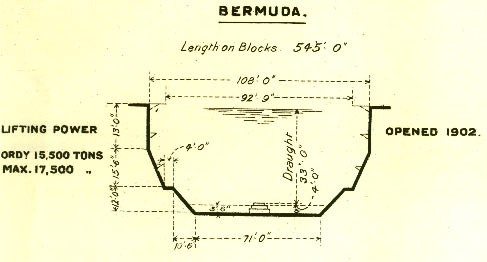 Bermuda Floating Dock 1902